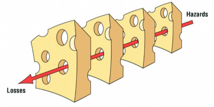 İsviçre Peyniri Modeli Ve Covid-19 Bağlamında Bir İnceleme
